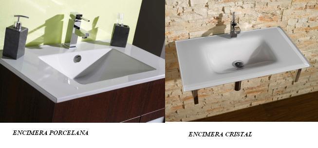 Encimeras Baño Wengue:COBAL – Cocina – Baño – Aluminio